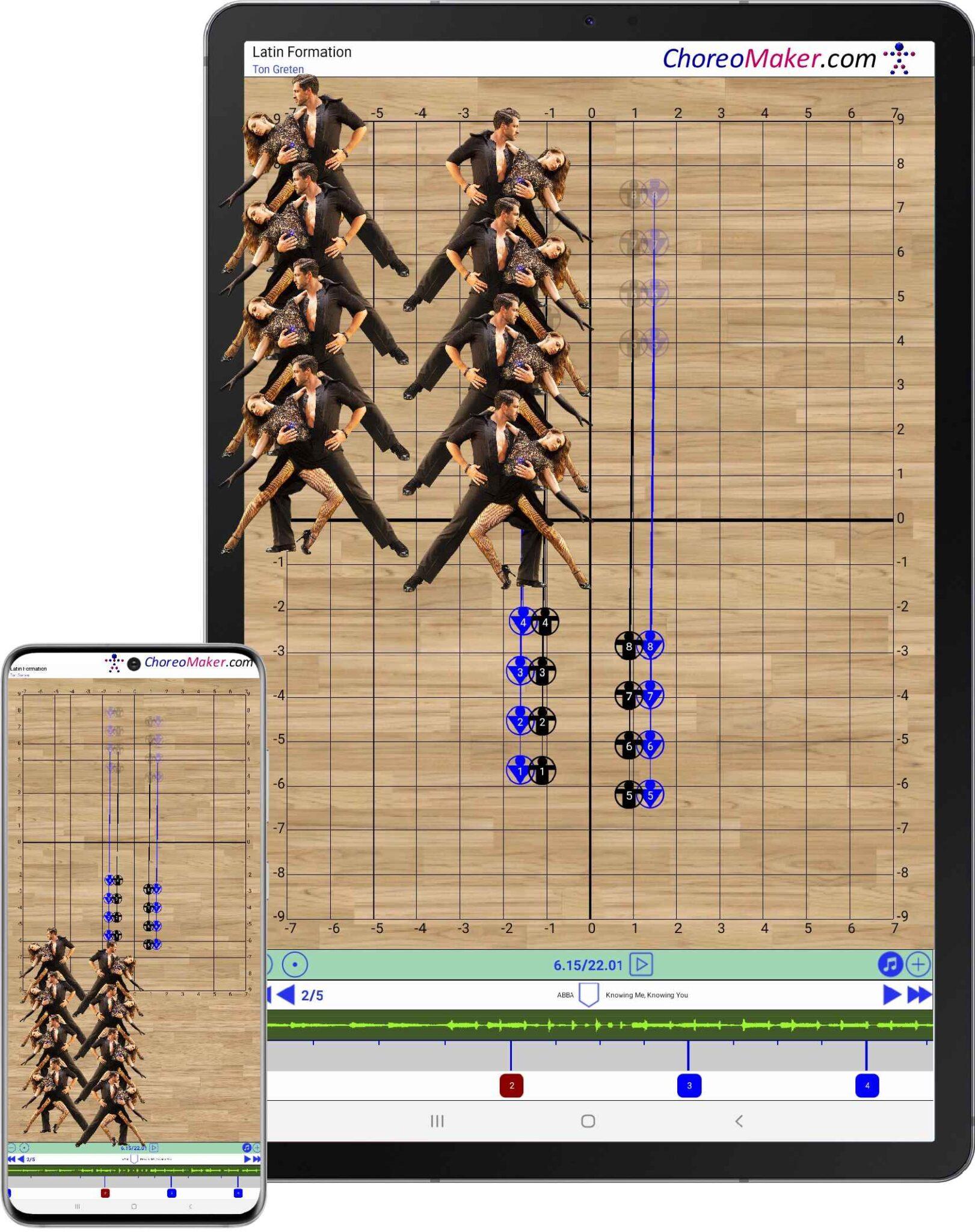 Latin Formation-kl